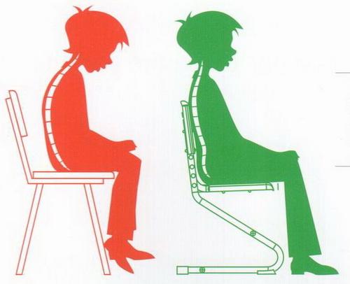 Bolile coloanei vertebrale la copii