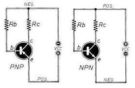 Polarizzazione dei transistor