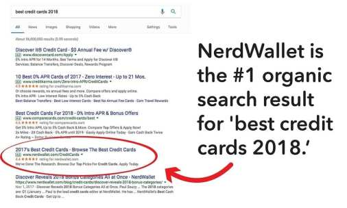 NerdWallet is the #1 organic search result for 'best credit cards 2018'