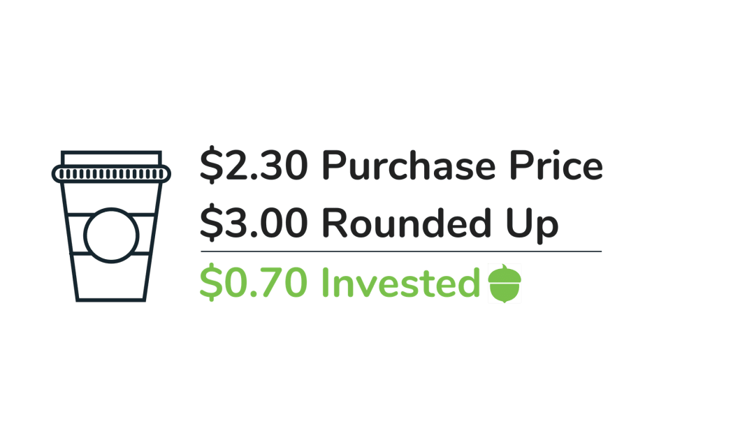 If you purchase a coffee for $2.30, Acorns rounds that up to $3.00, takes the difference of seventy cents out of your bank account, and adds it to your investment portfolio.