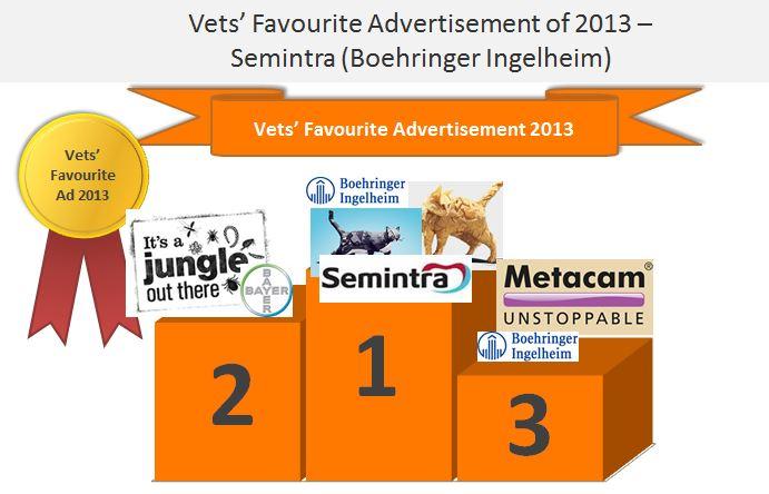 best advert podium results2