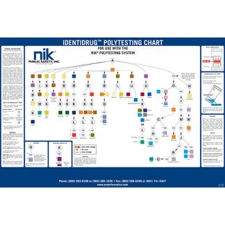 IDENTIDRUG WALL CHART FOR USE WITH NIK POLYTESTING SYSTEM