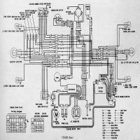 Diagrama honda cb125
