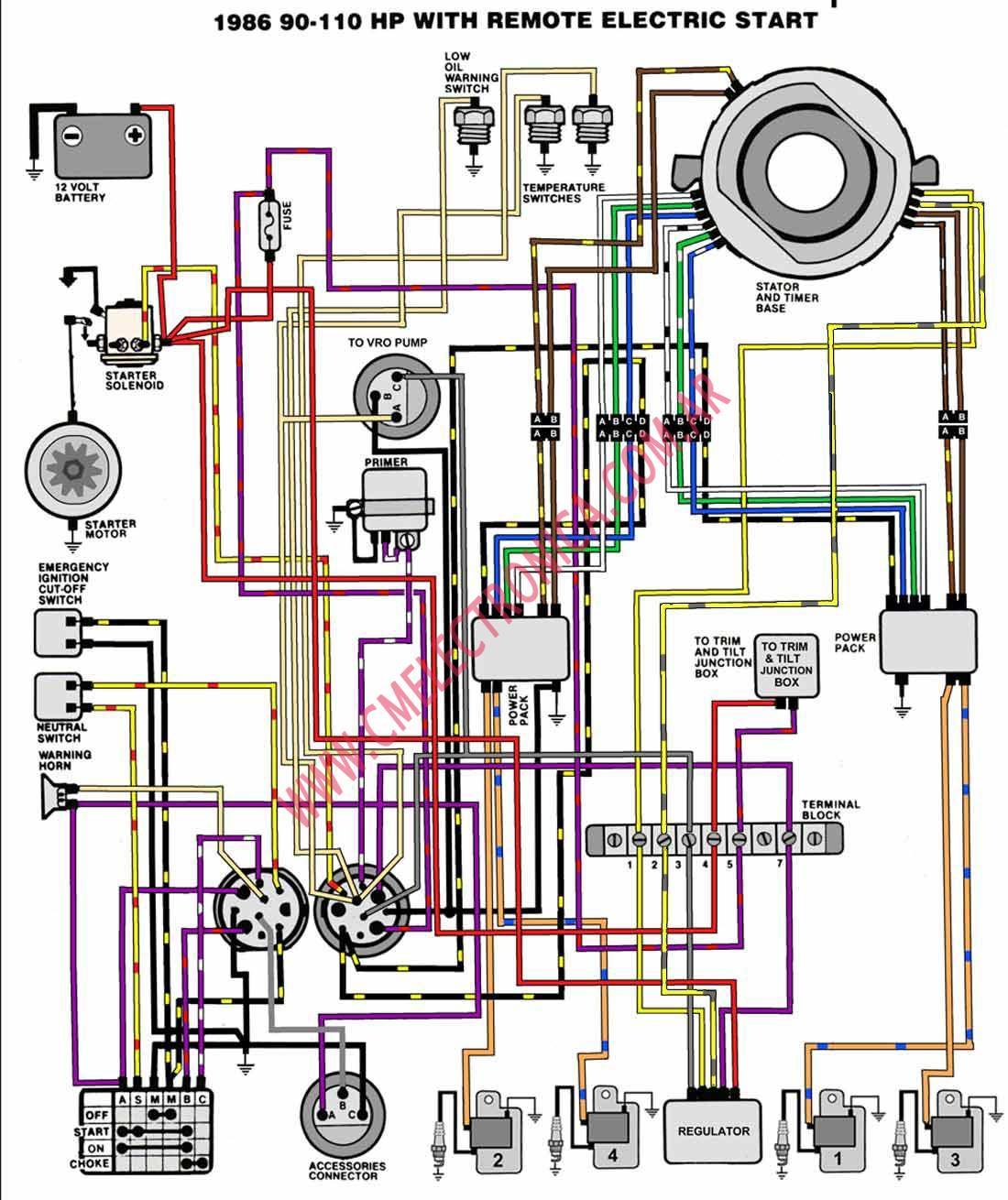 evinrude_johnson 1986_90_115 evinrude wiring diagram facbooik com,50 Hp Mercury Outboard Wiring Diagram Mastertech Marine