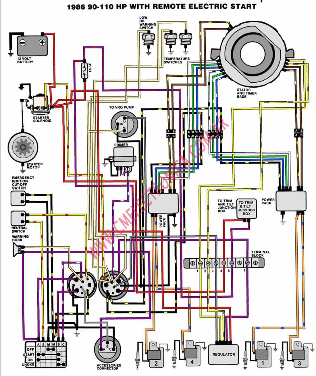 Kymco Super 8 Wiring Diagram Motorrad Bild Idee 2008 100 50cc Shop Manual 2014 Genuine