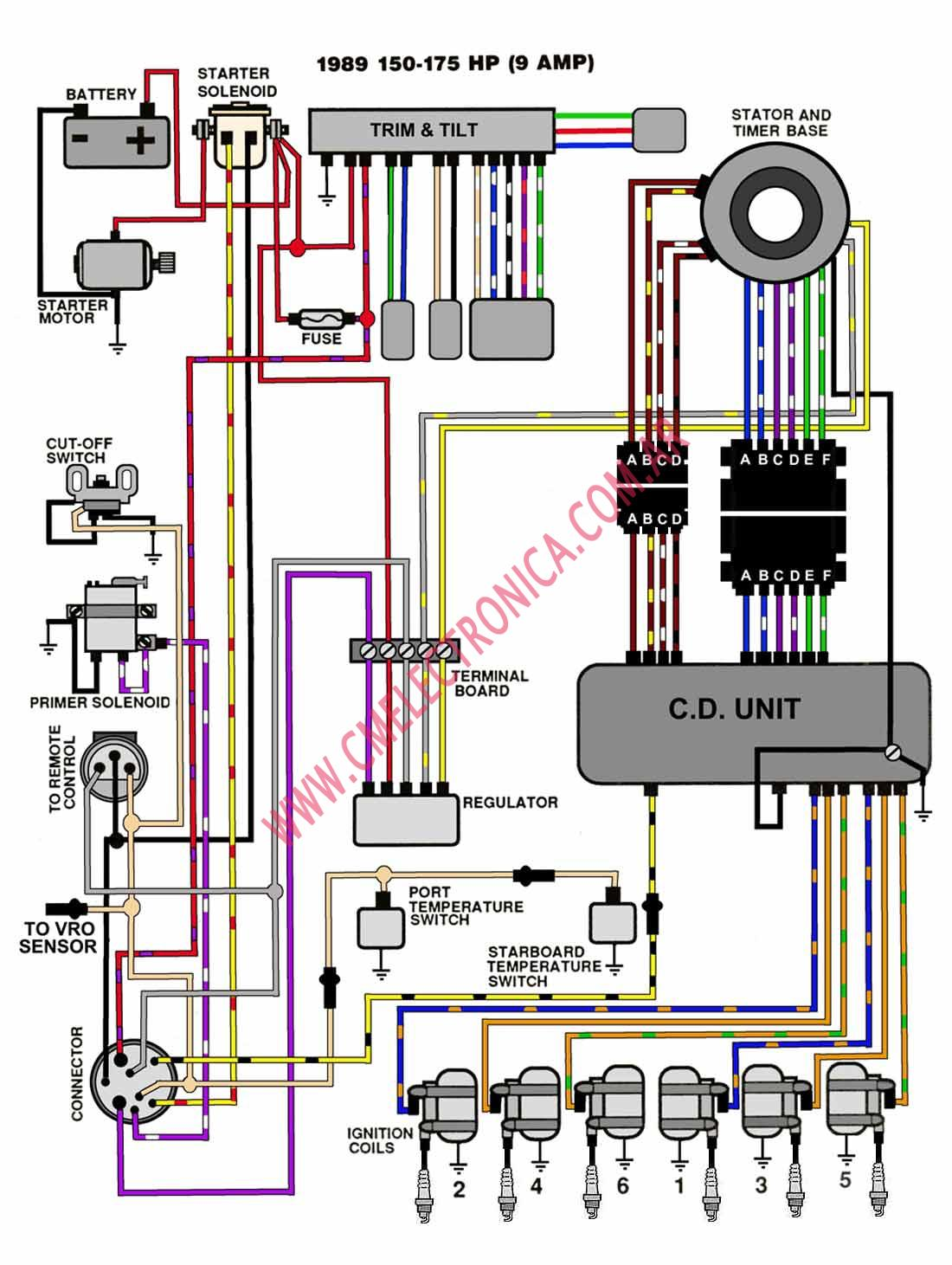 120 hp evinrude wiring diagram evinrude free printable wiring diagrams