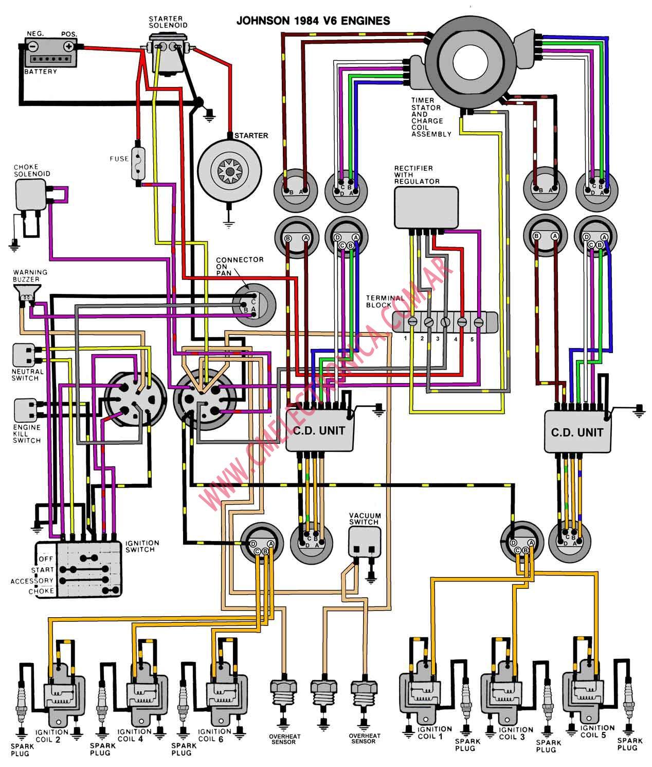 wrg 1757] omc 140 wiring diagramomc 140 wiring diagram