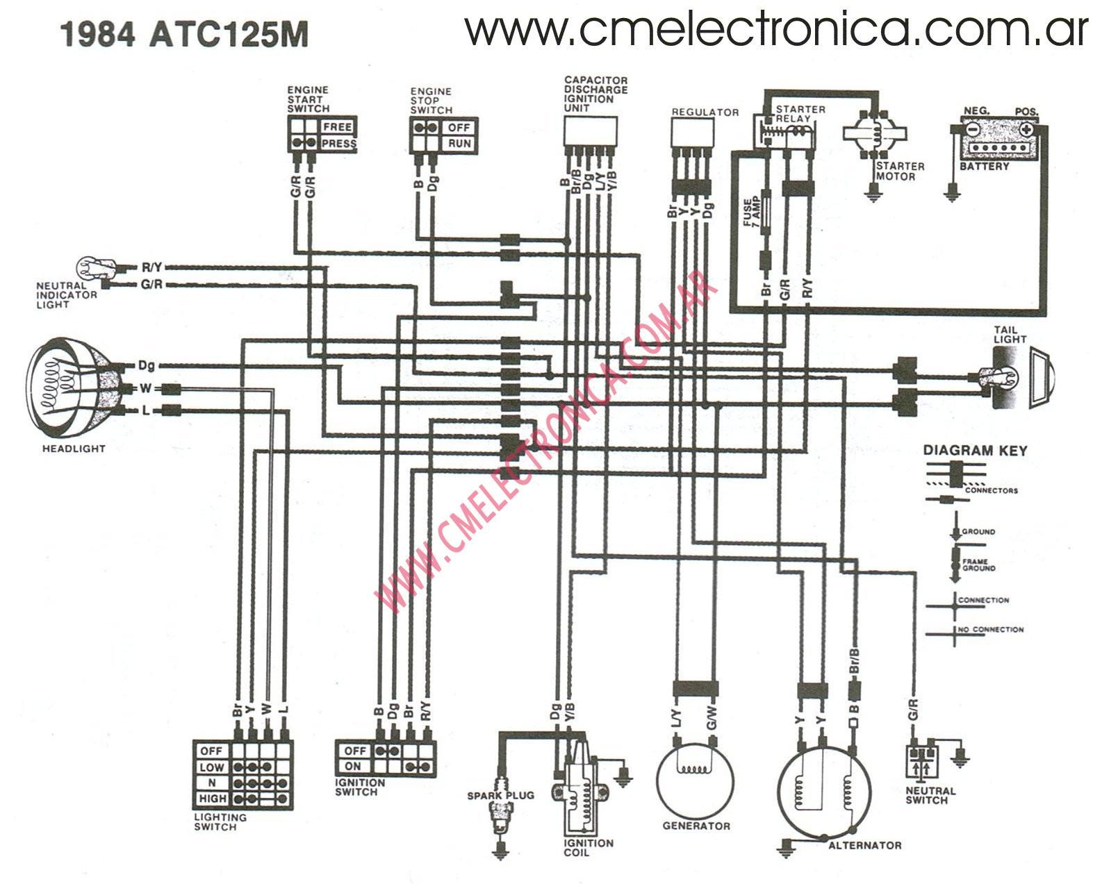 65 Hp Predator Engine Modifications   David SimchiLevi