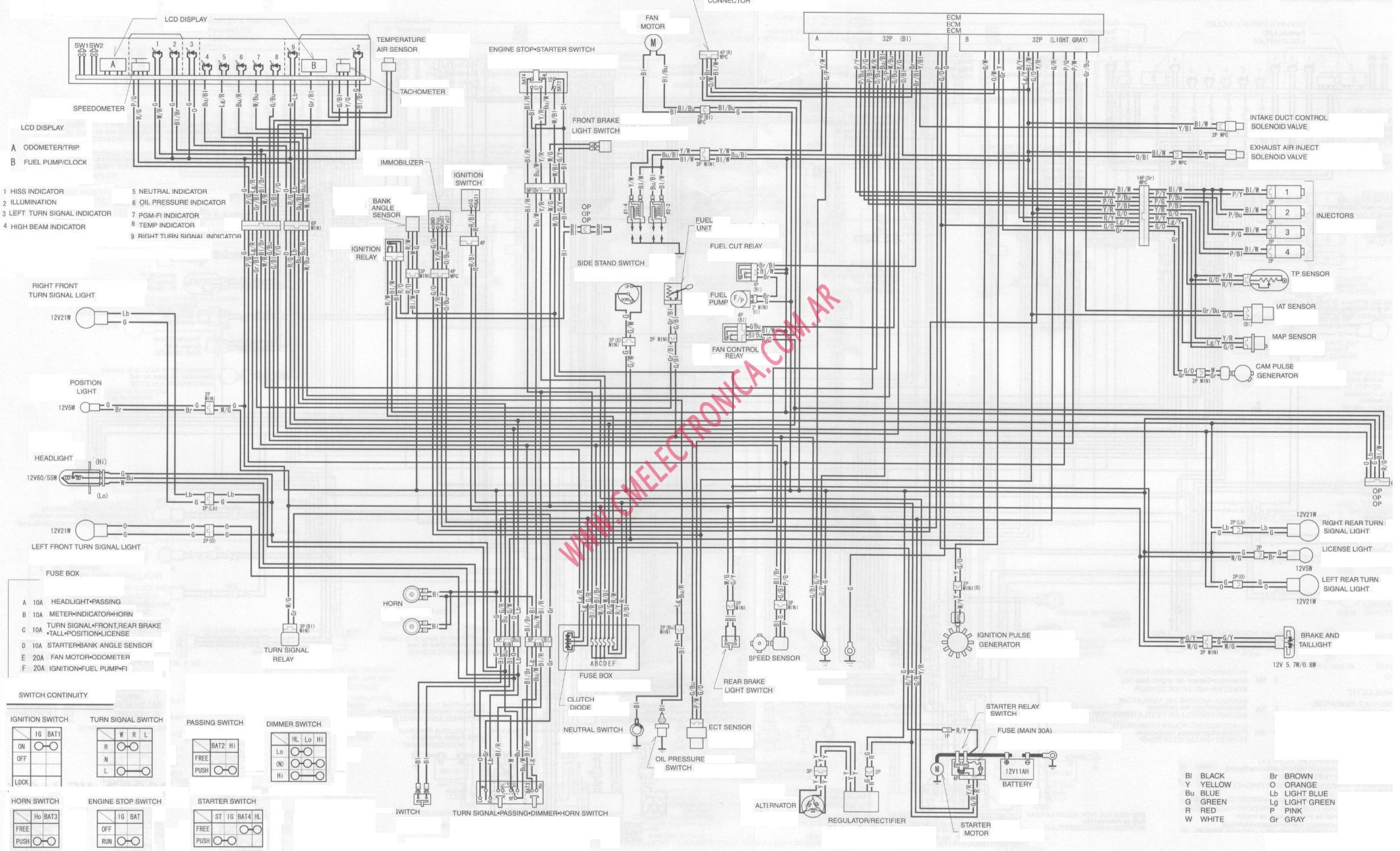 Diagrama Honda Cb