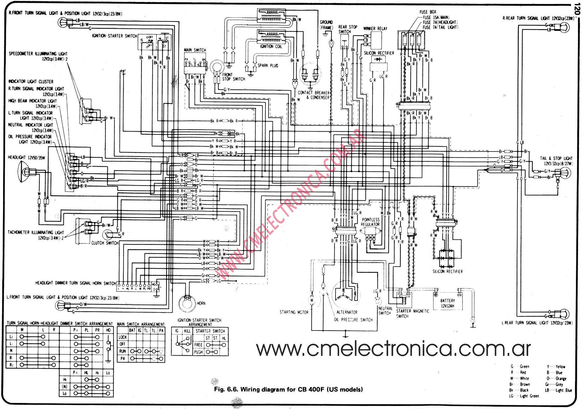 Diagrama Honda Cb400f
