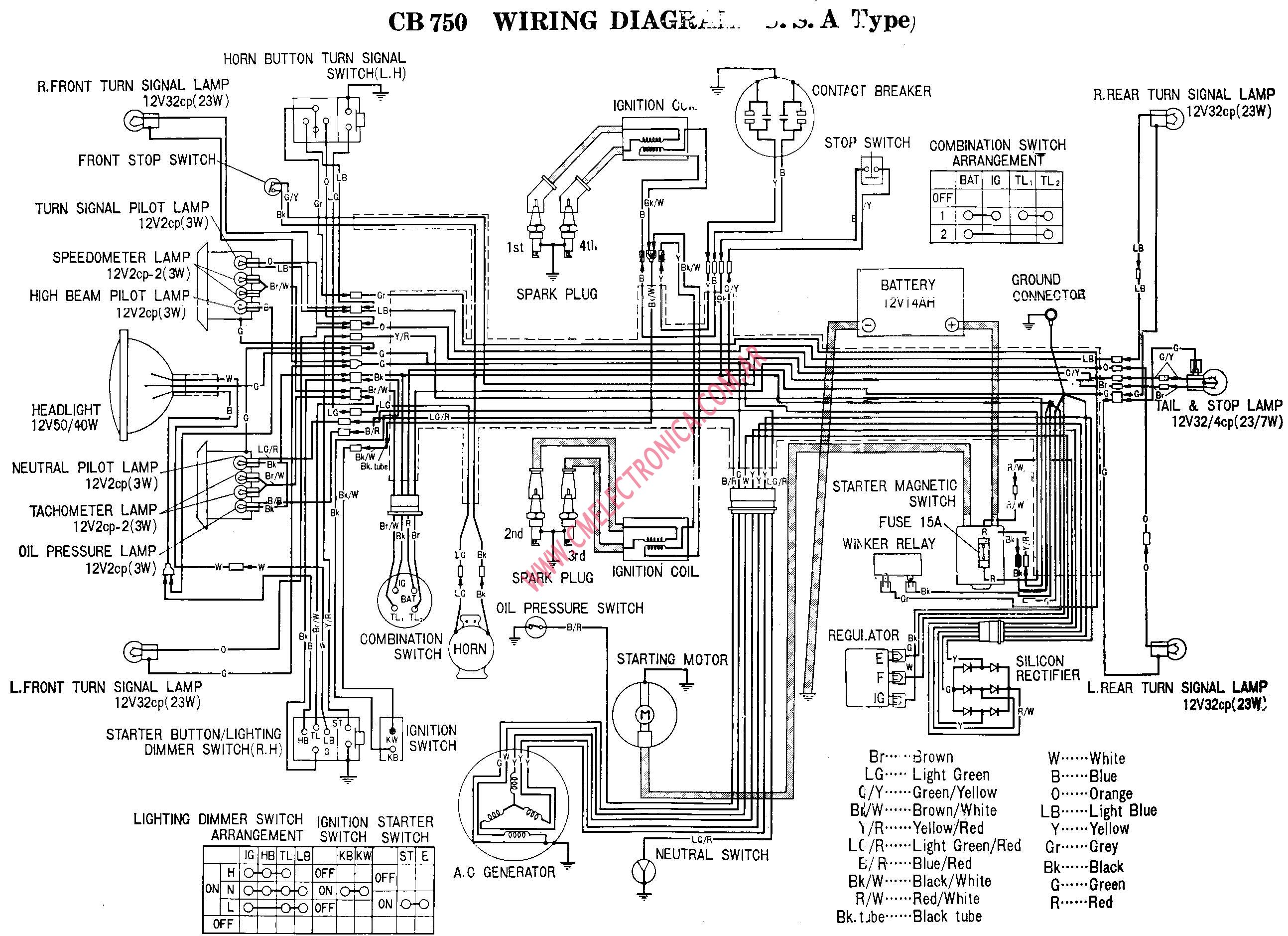 Subaru Wiring Diagram