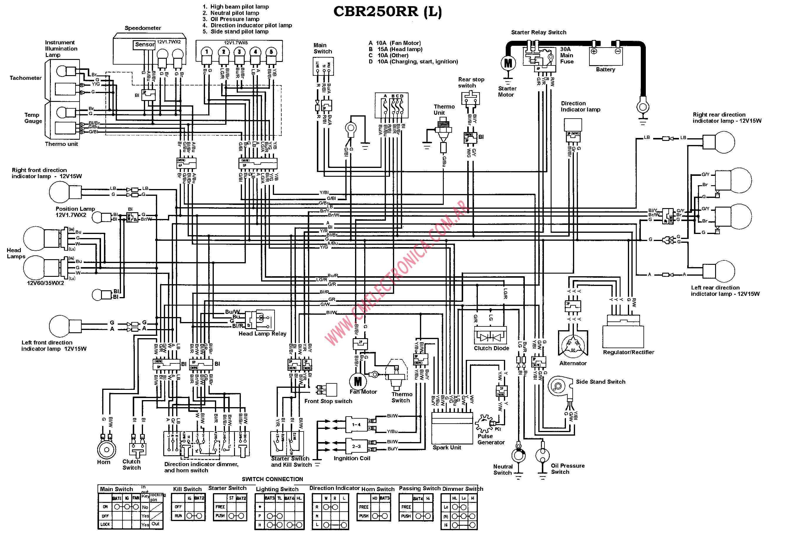 Cbr250 Wiring Diagram