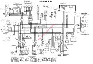 Diagrama honda cbr250rrl