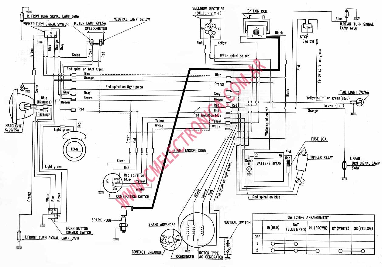 Diagrama Honda Cd90