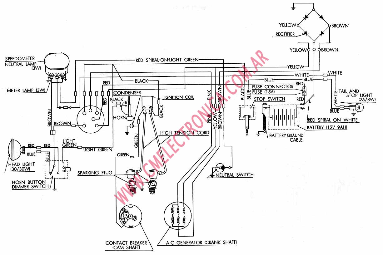 Polaris Trailblazer 250 Wiring Schematic Wiring Diagram