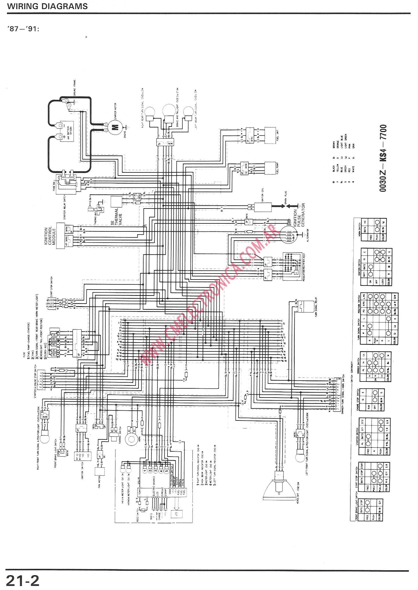 01 Zr 600 Wiring Diagram