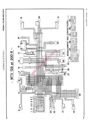 Diagrama honda mbx125