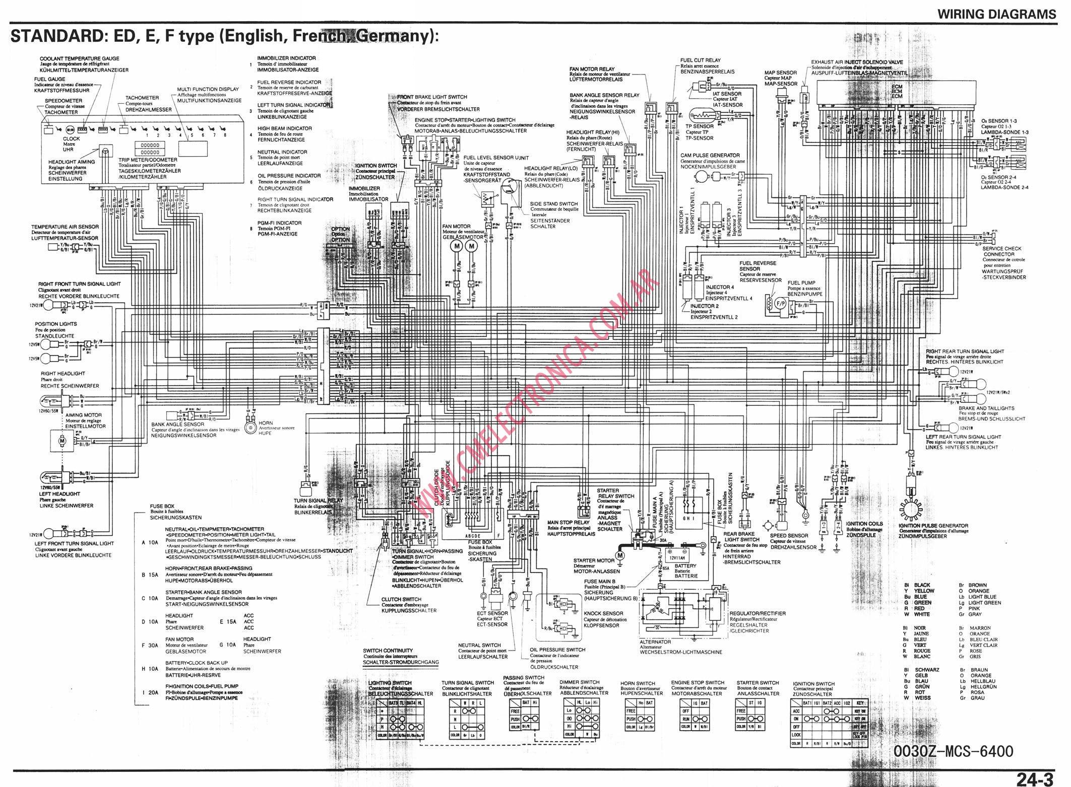 Suzuki Dr 250 Wiring Diagram