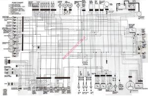 Diagrama honda vf750 83 87
