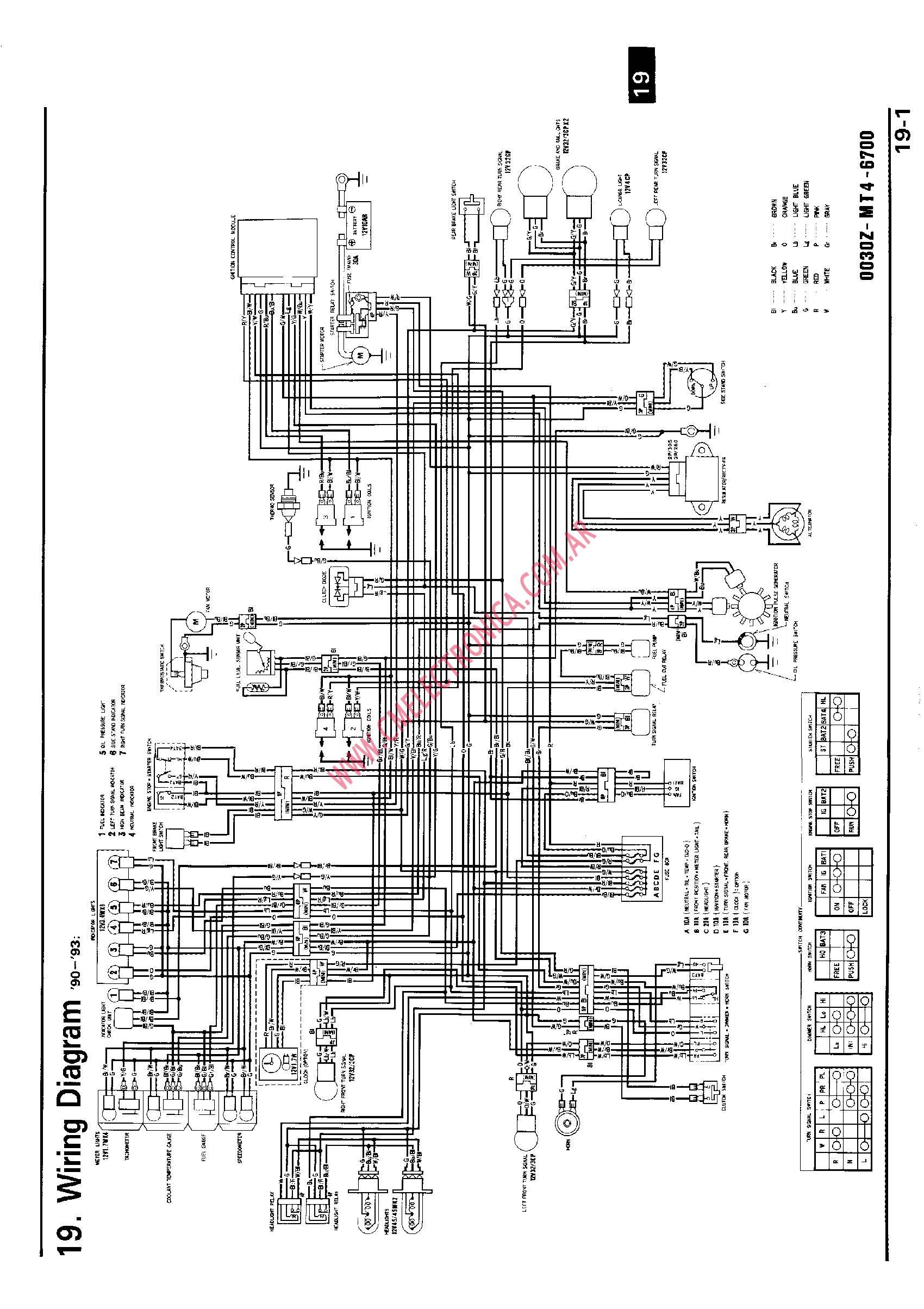 Honda Vfr 750 Wiring Diagram Wiring Diagram Data Today