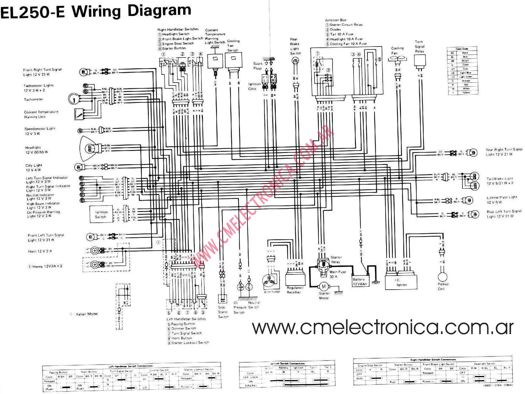 Wiring Diagram Kawasaki Zx9r Zx900c