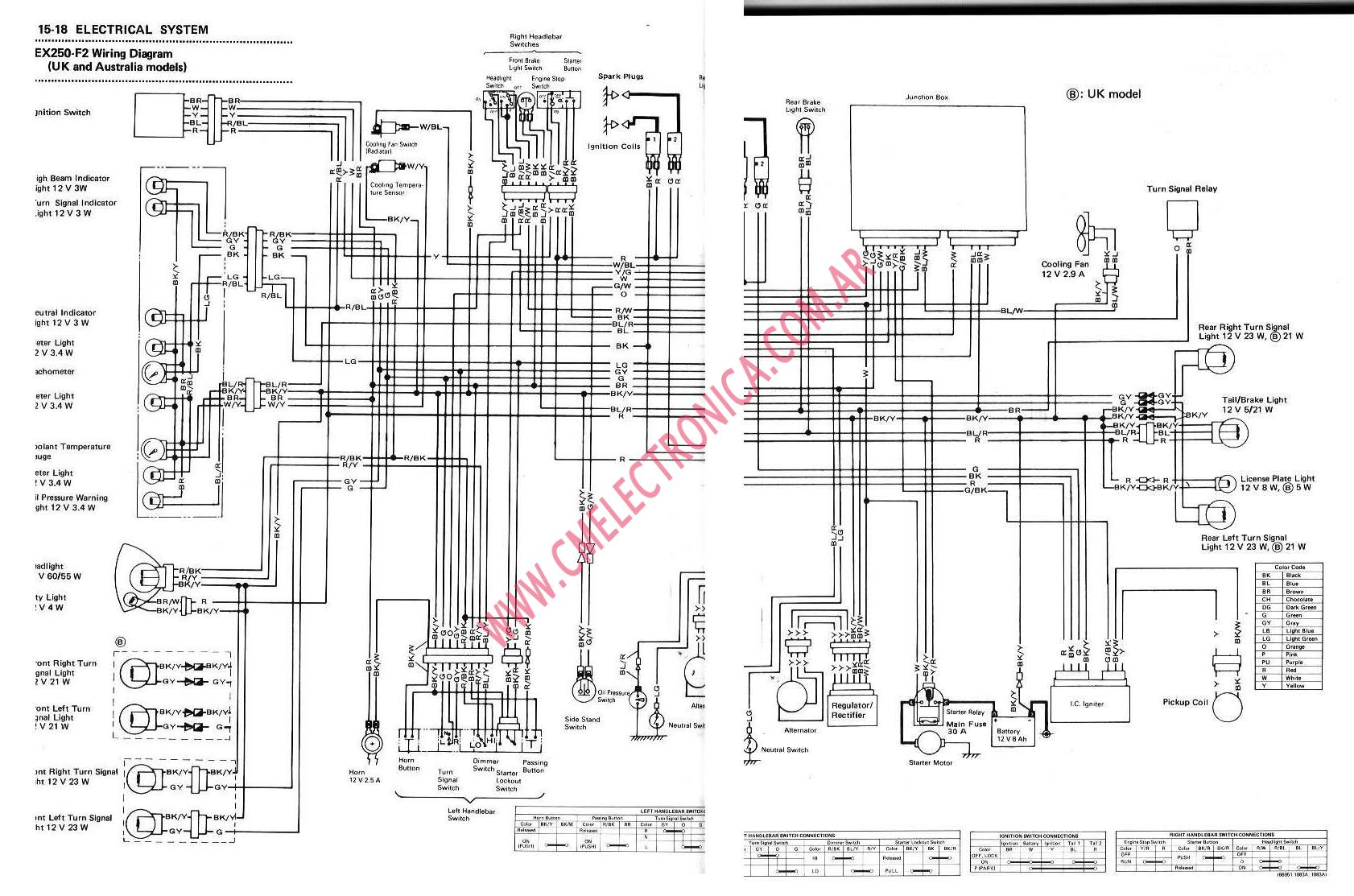 Kawasaki 400 Atv Wiring Diagram Photos For Kawasaki Free