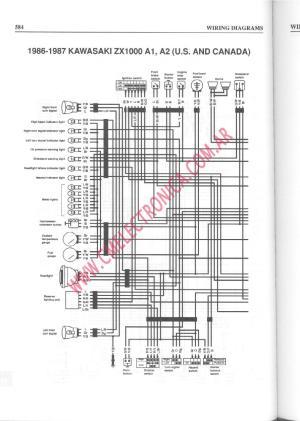 Diagrama kawasaki gpz1000rx