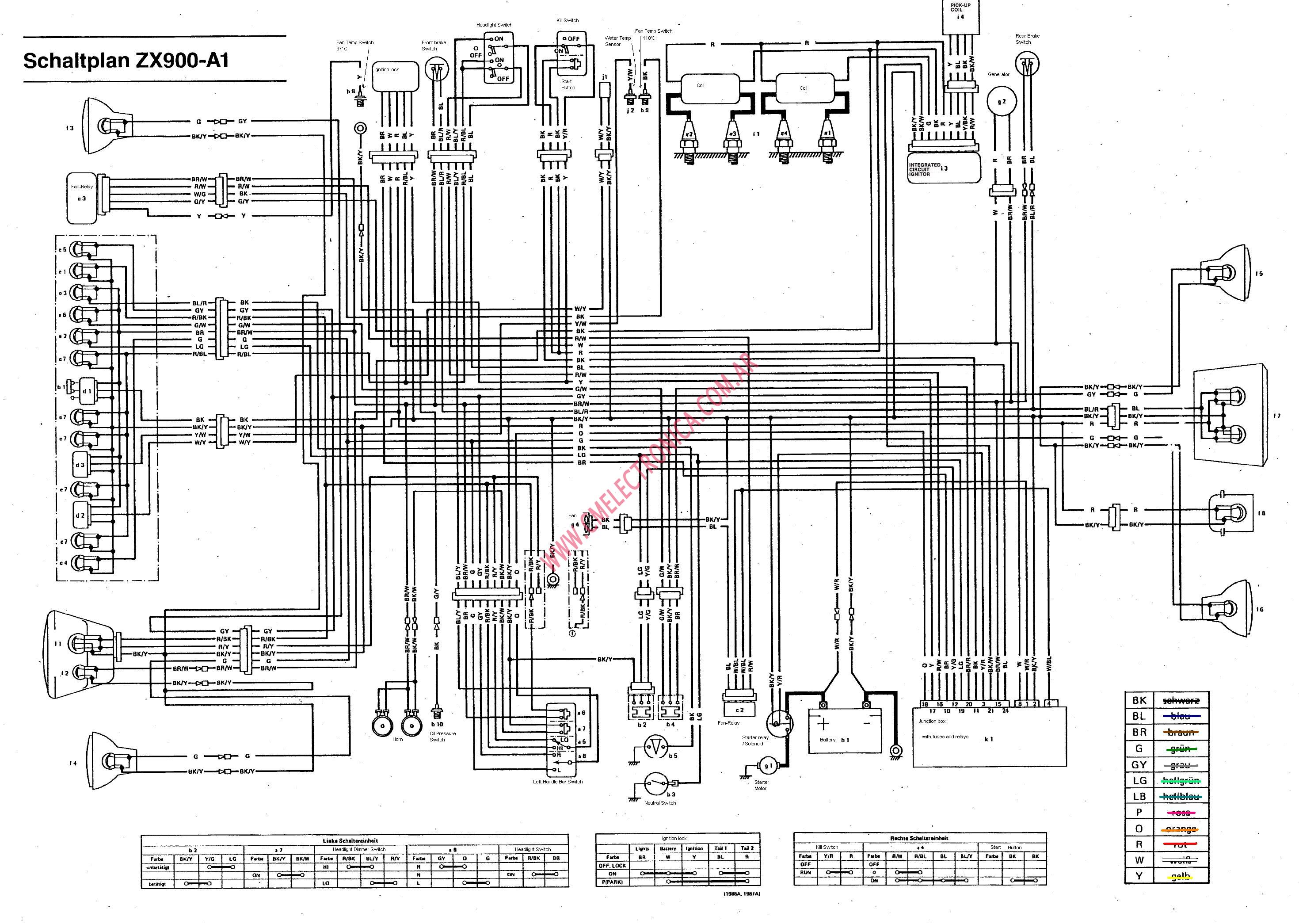 Free Wiring Harness Layout Diagram For A Kawasaki