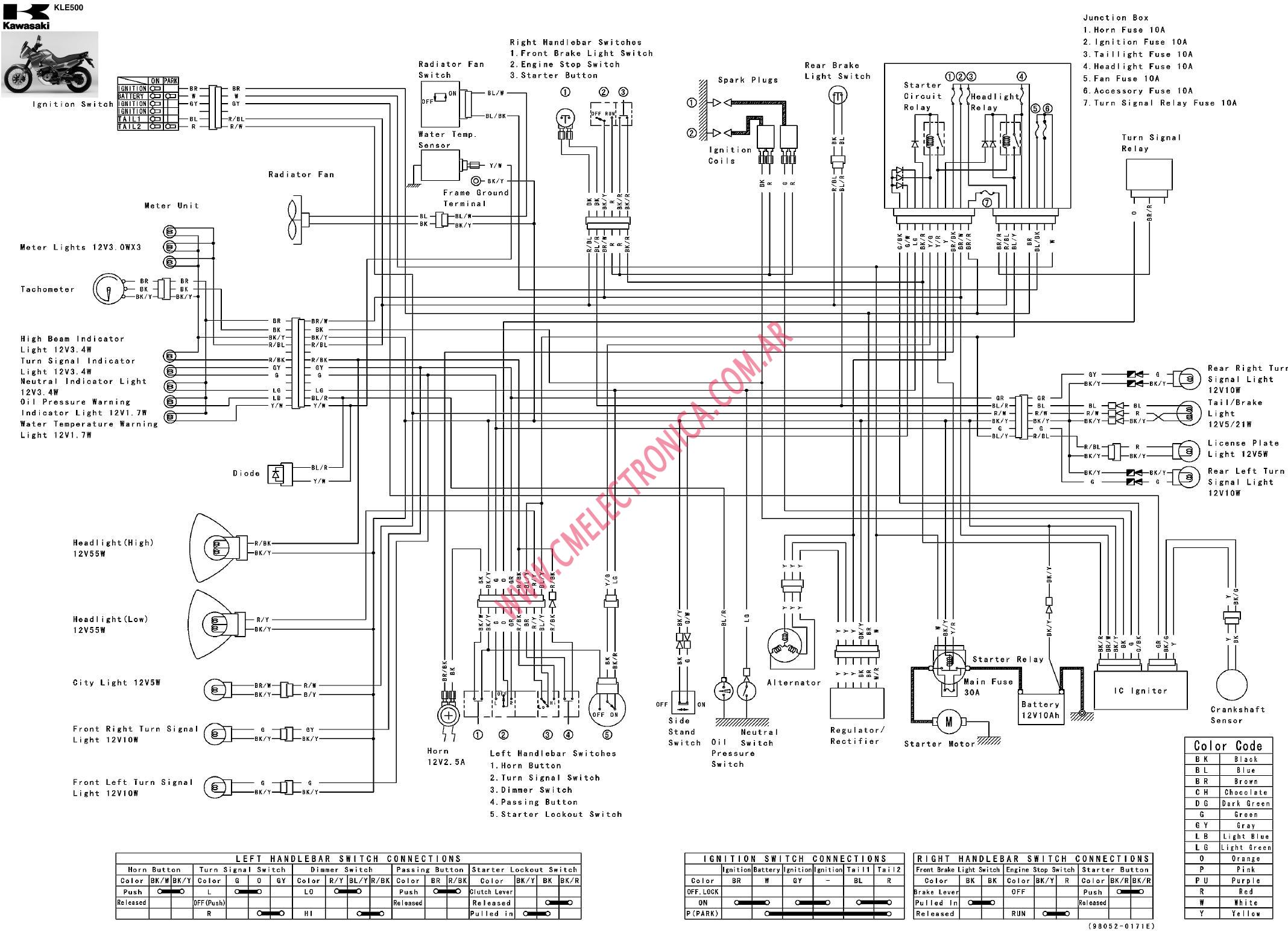 Wiring Diagram For Kawasaki Bayou 220 Collection