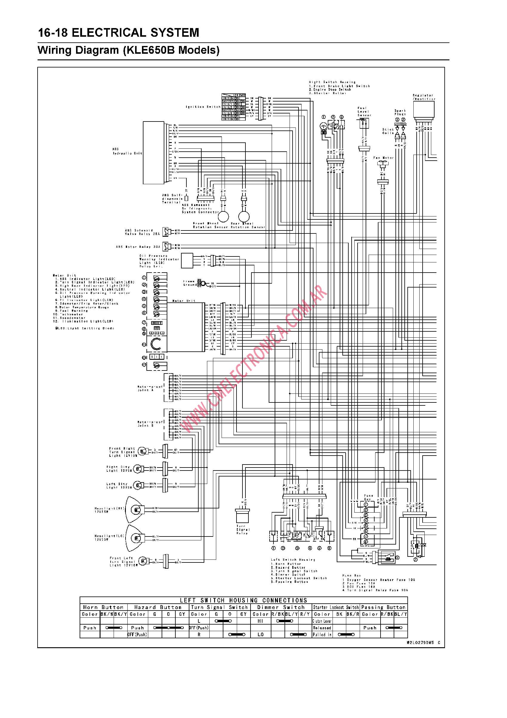 Ford Cargo Wiring Diagram