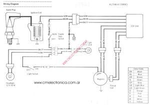 Diagrama kawasaki klt160a1x85