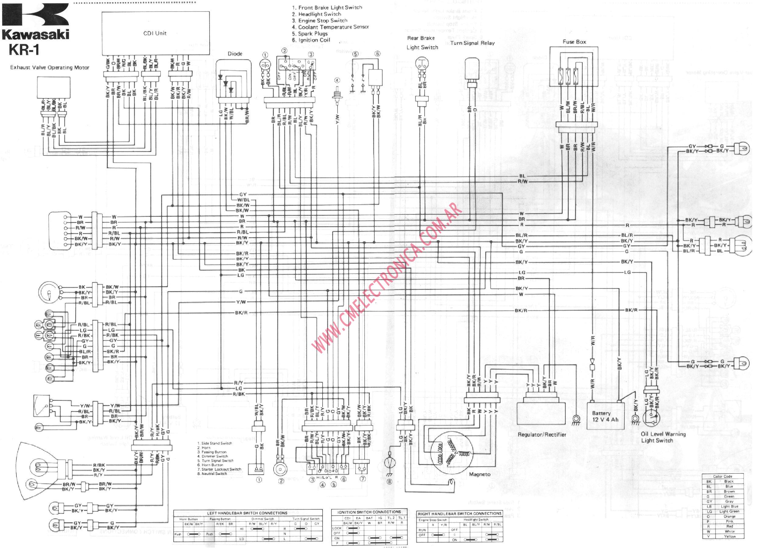 ford expedition fuse box diagram image details  ford  auto