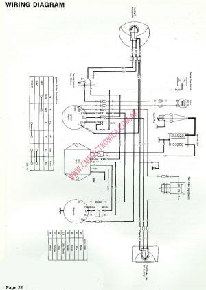 Diagrama kawasaki kt250