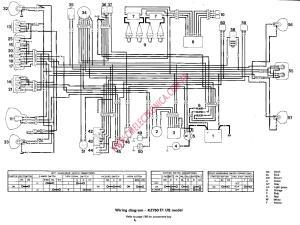 Diagrama kawasaki kz750