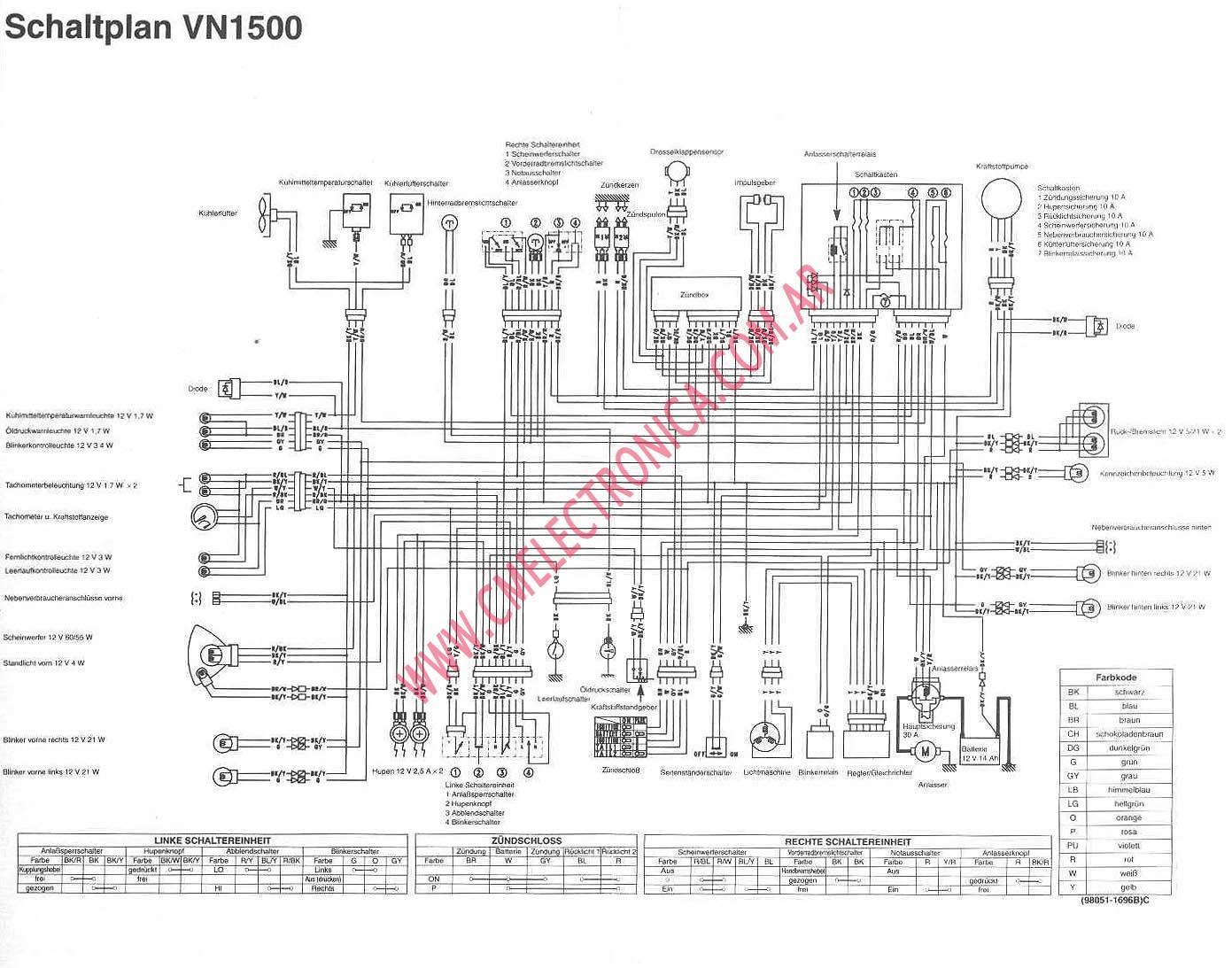 Diagrama Kawasaki Vn D