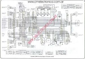 Diagrama kawasaki z900 a4