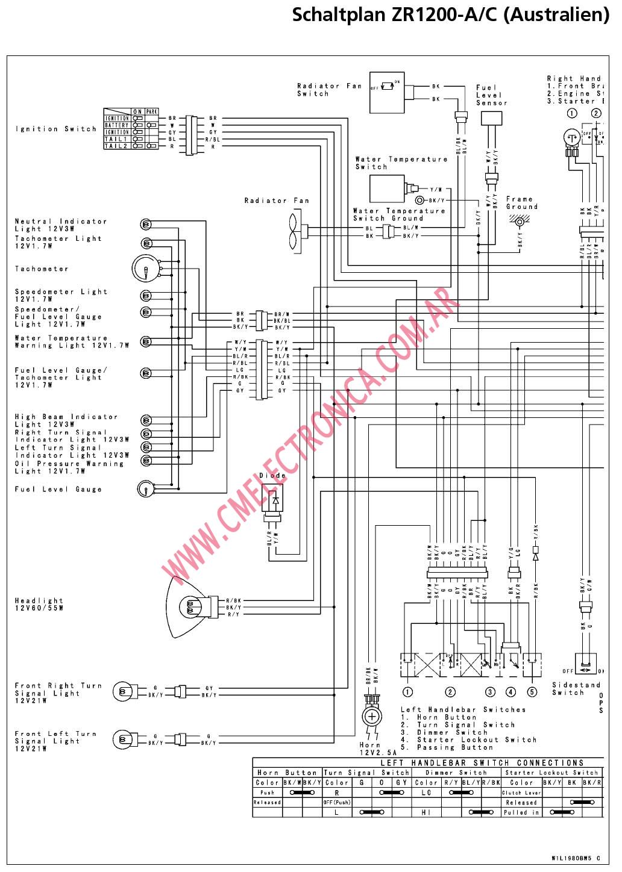Diagrama Kawasaki Zrx