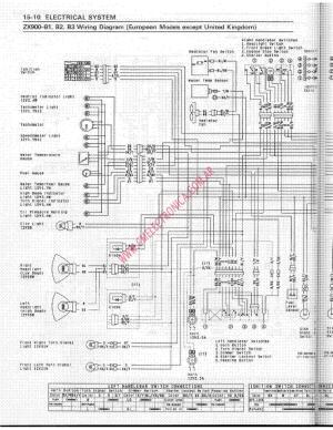 Diagrama kawasaki zx9r