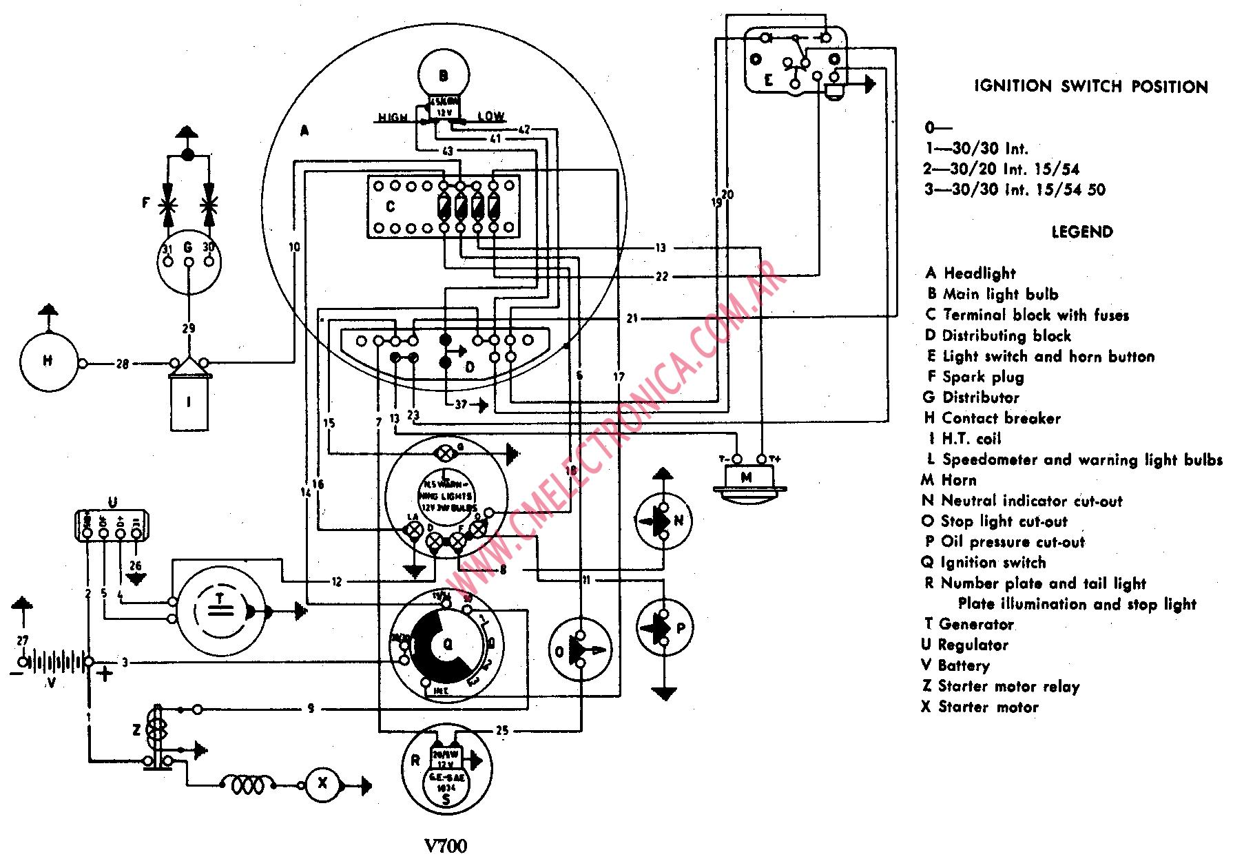 100 Hp Johnson Outboard Motor Wiring Diagram