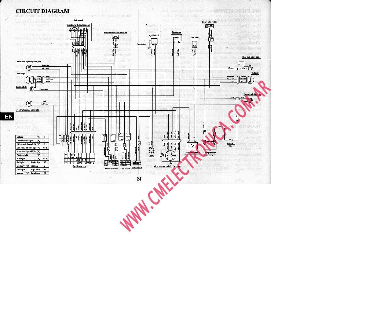 Diagrama Suzuki Ax100