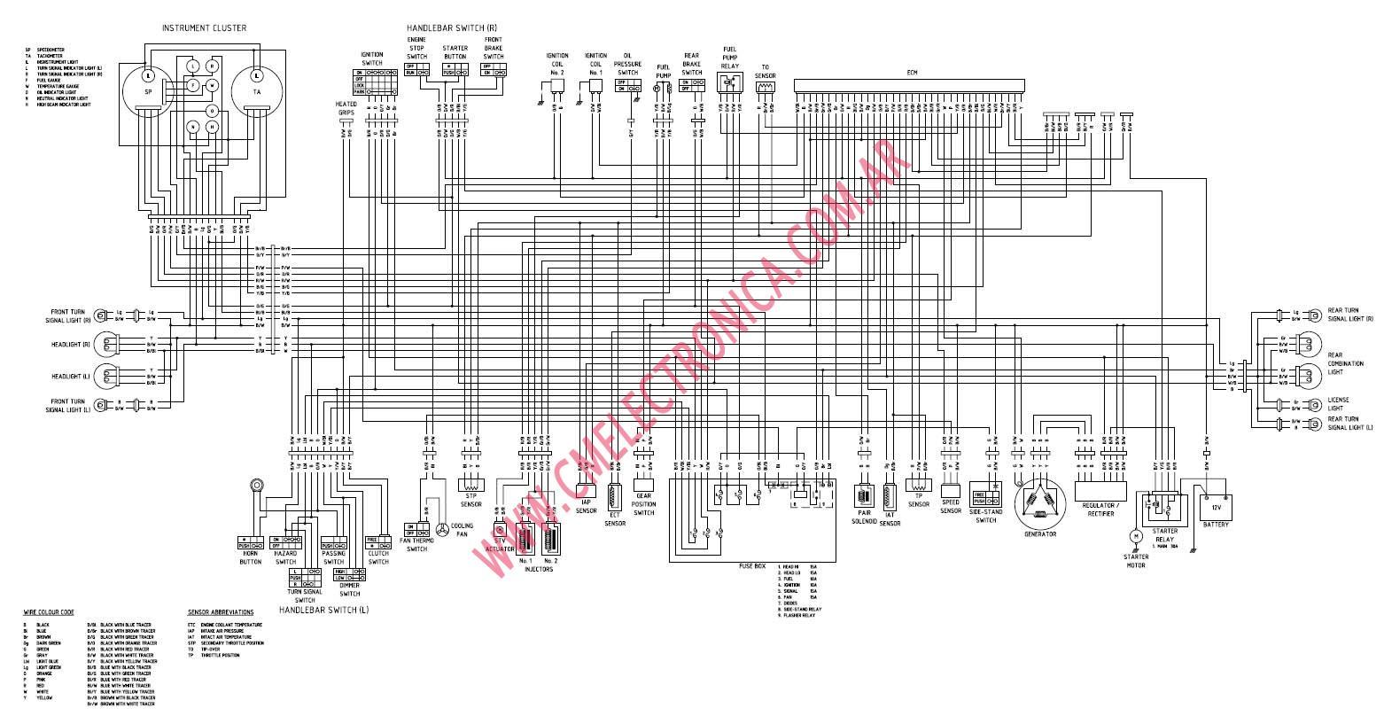 Suzuki Vstrom Wiring Diagram