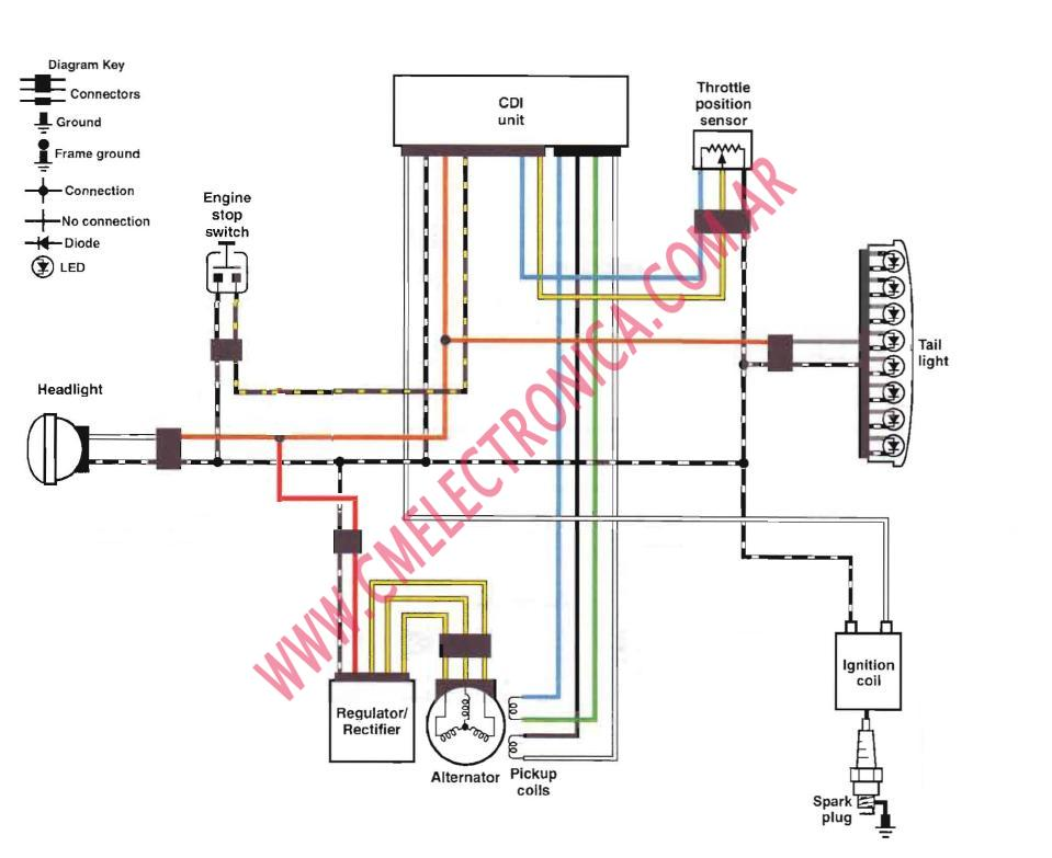 suzuki drz400 pit bike wiring dolgular com wiring diagram for electric start pit bike at bakdesigns.co