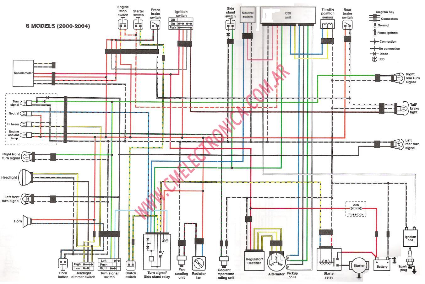 suzuki drz400s?resize=665%2C445 some wiring diagrams for the members fuel gauge wiring diagram and Basic Electrical Wiring Diagrams at creativeand.co