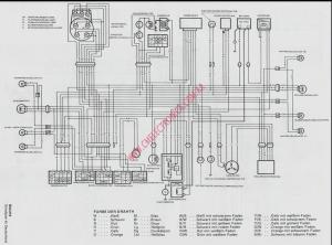 Diagrama suzuki ls650