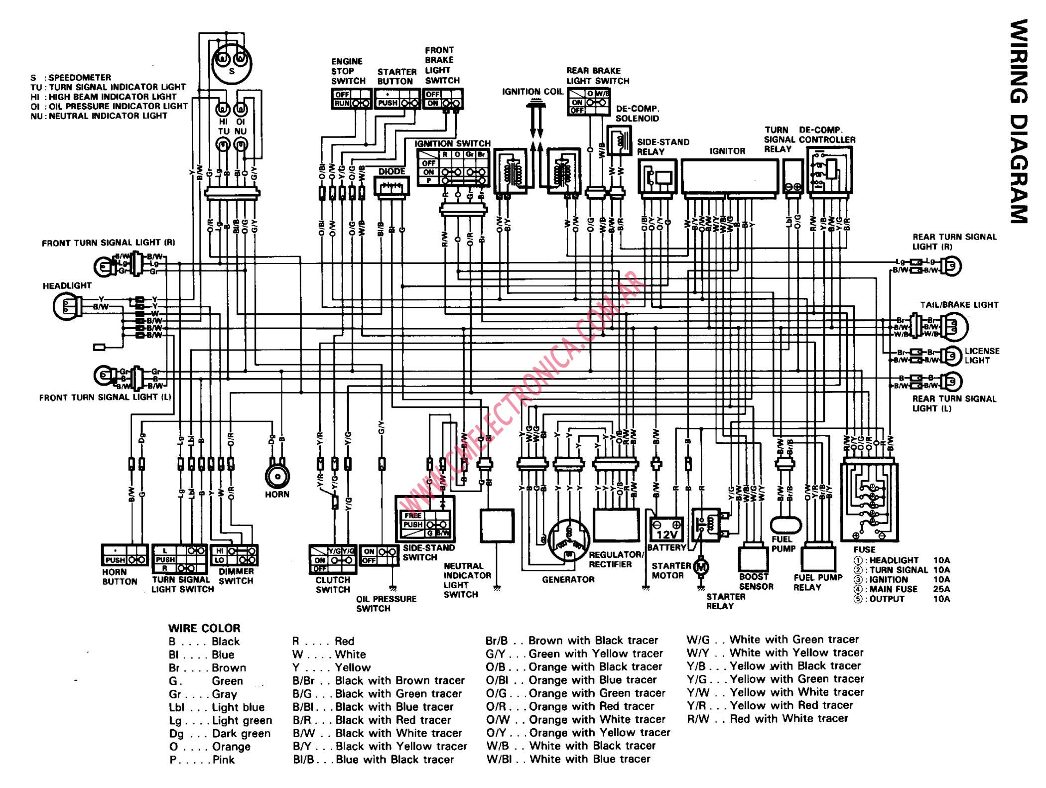 Diagram Kawasaki Bayou 220 Cdi Wiring Diagram Full