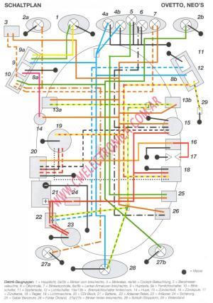 Diagrama yamaha neos