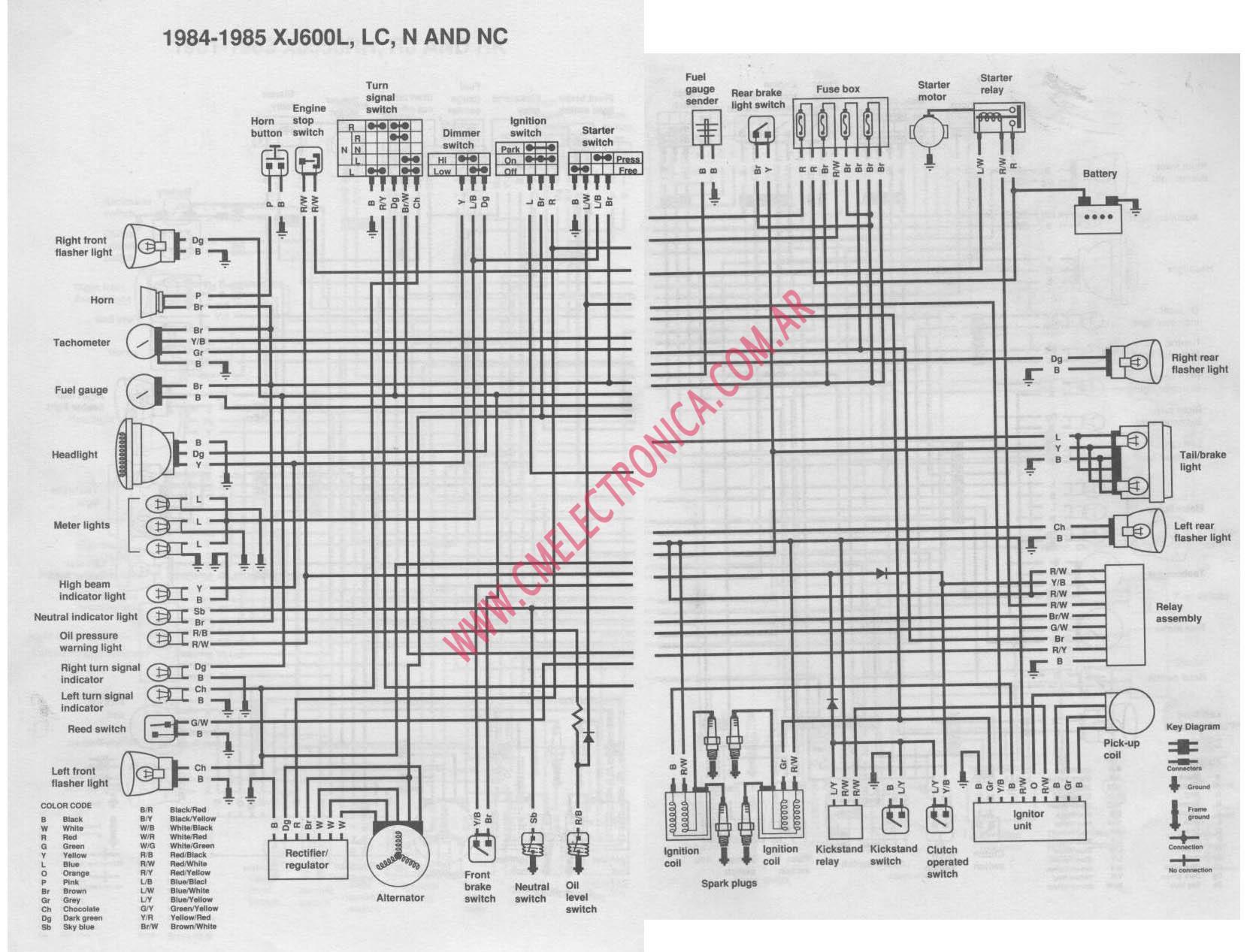 Raptor 660 Fuse Box Armature Wiring Diagram – Honda Gx670 24 Hp Wiring Diagram