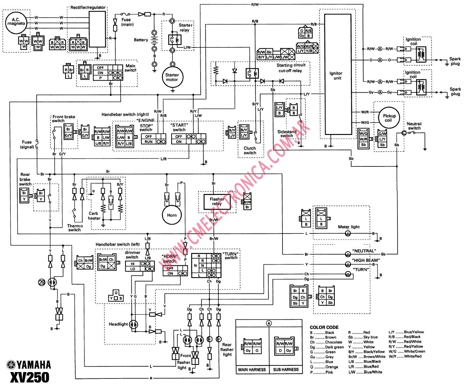 Farmtrac Tractor Electrical Wiring Diagram Craftsman Tractor Wiring Diagram Wiring Diagram ~ ODICIS