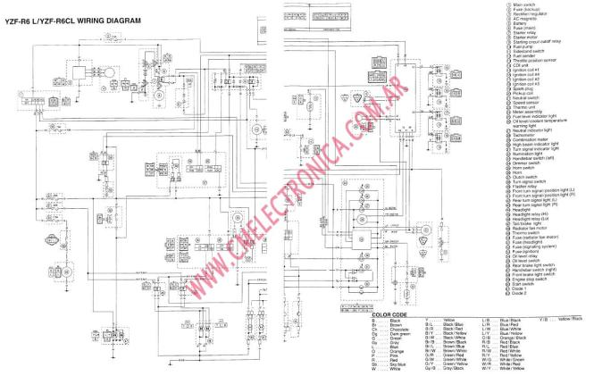 yamaha virago 125 wiring diagram wiring diagram simple motorcycle wiring diagram for choppers and cafe racers yamaha 250