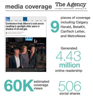 The Agency accelerateab digital media coverage cmo4hire stephdokin